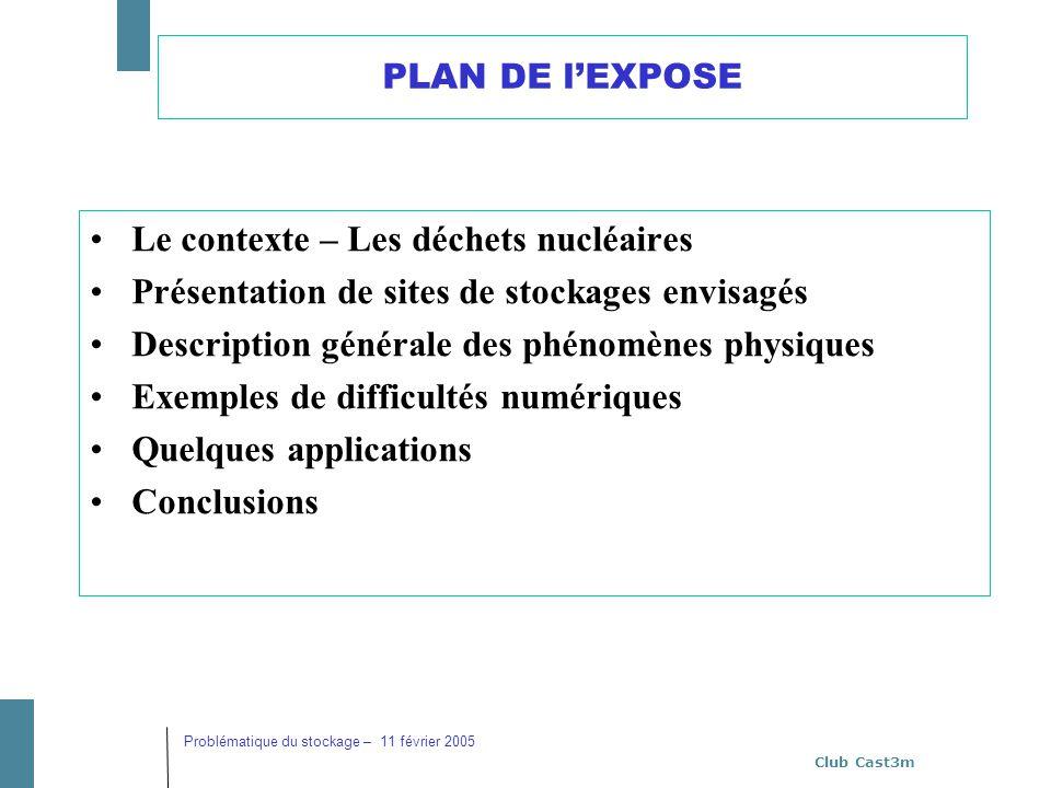 Club Cast3m Problématique du stockage – 11 février 2005 PLAN DE lEXPOSE Le contexte – Les déchets nucléaires Présentation de sites de stockages envisa