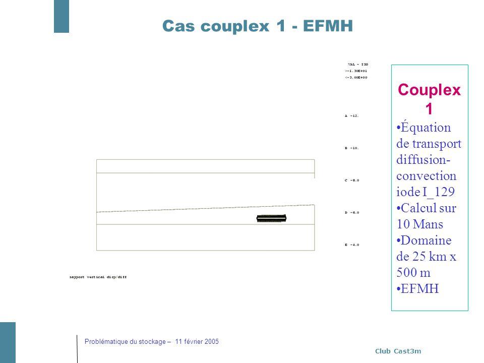 Club Cast3m Problématique du stockage – 11 février 2005 Cas couplex 1 - EFMH Couplex 1 Équation de transport diffusion- convection iode I_129 Calcul s