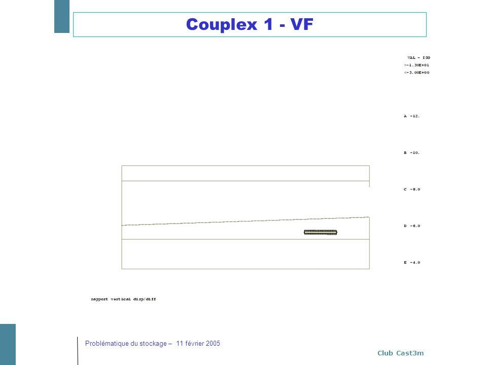 Club Cast3m Problématique du stockage – 11 février 2005 Couplex 1 - VF