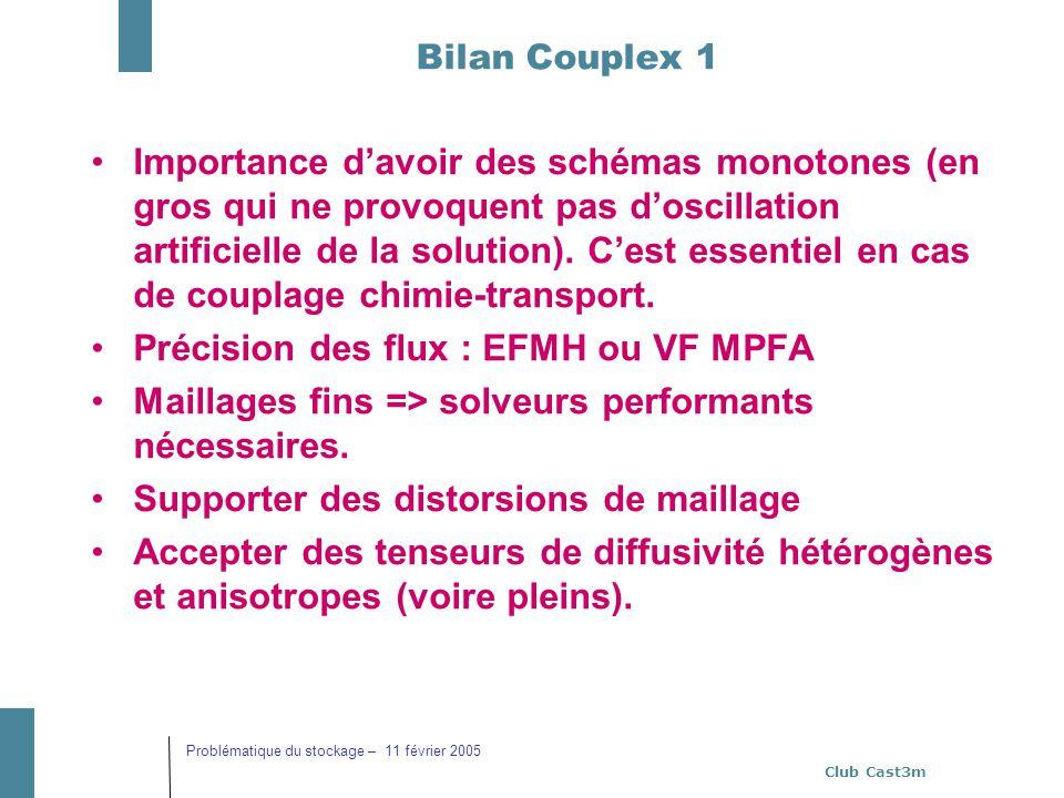 Club Cast3m Problématique du stockage – 11 février 2005 Bilan Couplex 1 Importance davoir des schémas monotones (en gros qui ne provoquent pas doscill