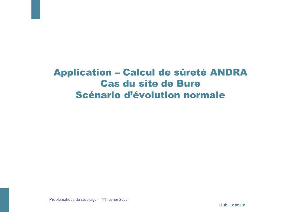 Club Cast3m Problématique du stockage – 11 février 2005 Application – Calcul de sûreté ANDRA Cas du site de Bure Scénario dévolution normale