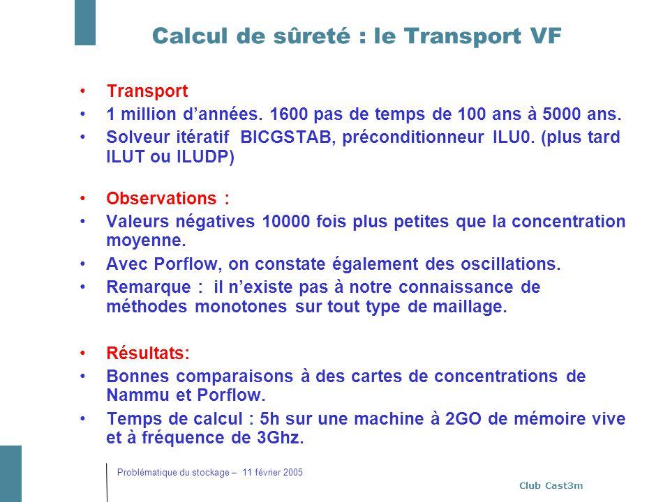 Club Cast3m Problématique du stockage – 11 février 2005 Calcul de sûreté : le Transport VF Transport 1 million dannées. 1600 pas de temps de 100 ans à