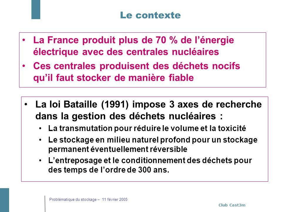 Club Cast3m Problématique du stockage – 11 février 2005 Le contexte La France produit plus de 70 % de lénergie électrique avec des centrales nucléaire