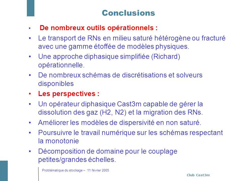 Club Cast3m Problématique du stockage – 11 février 2005 Conclusions De nombreux outils opérationnels : Le transport de RNs en milieu saturé hétérogène