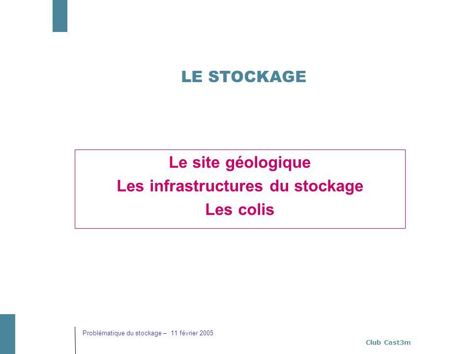 Club Cast3m Problématique du stockage – 11 février 2005 Laboratoire souterrain - Bures Laboratoire de Bure (Meuse) – couche dargile
