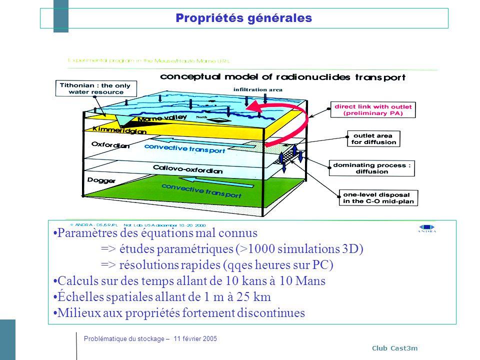 Club Cast3m Problématique du stockage – 11 février 2005 Propriétés générales Paramètres des équations mal connus => études paramétriques (>1000 simula