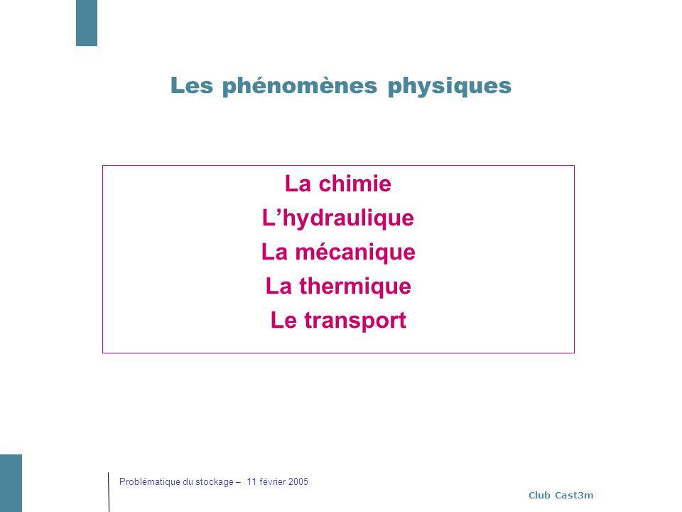 Club Cast3m Problématique du stockage – 11 février 2005 Les phénomènes physiques La chimie Lhydraulique La mécanique La thermique Le transport