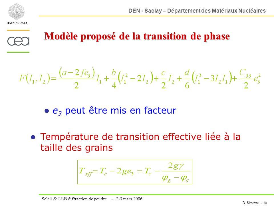 DEN - Saclay – Département des Matériaux Nucléaires Soleil & LLB diffraction de poudre - 2-3 mars 2006 D. Simeone - 10 DMN / SRMA Modèle proposé de la