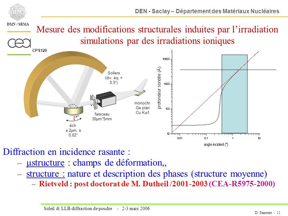 DEN - Saclay – Département des Matériaux Nucléaires Soleil & LLB diffraction de poudre - 2-3 mars 2006 D.