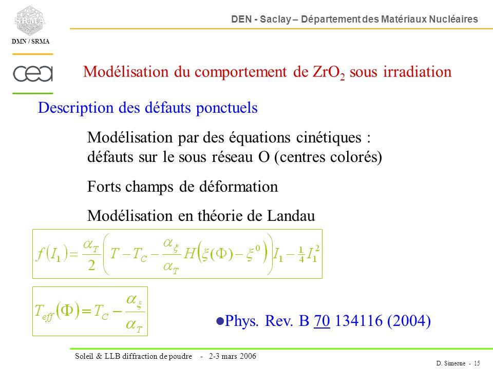 DEN - Saclay – Département des Matériaux Nucléaires Soleil & LLB diffraction de poudre - 2-3 mars 2006 D. Simeone - 15 DMN / SRMA Modélisation du comp