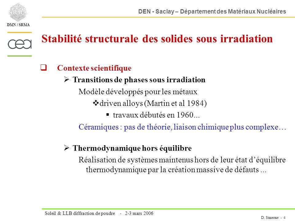 DEN - Saclay – Département des Matériaux Nucléaires Soleil & LLB diffraction de poudre - 2-3 mars 2006 D. Simeone - 4 DMN / SRMA Stabilité structurale