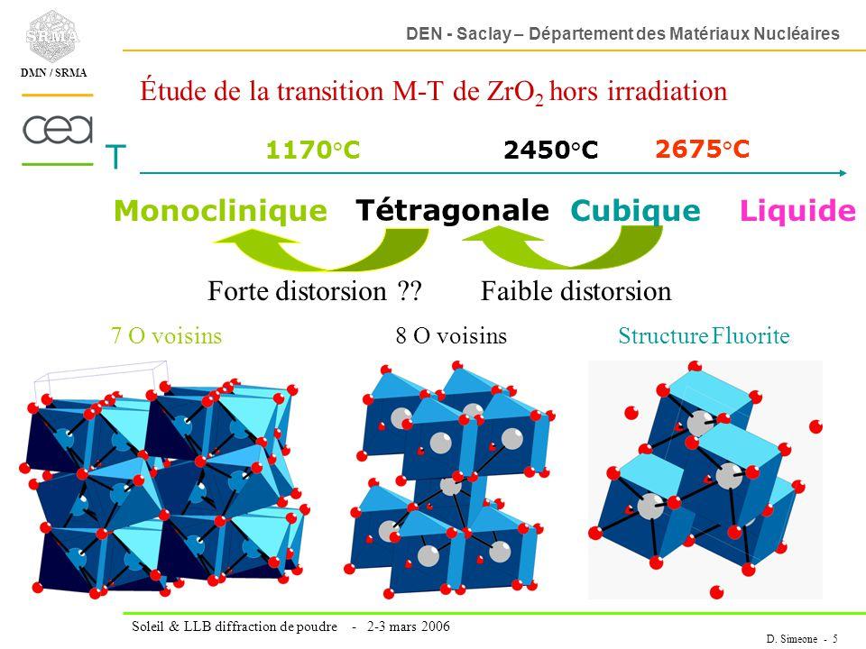DEN - Saclay – Département des Matériaux Nucléaires Soleil & LLB diffraction de poudre - 2-3 mars 2006 D. Simeone - 5 DMN / SRMA Étude de la transitio