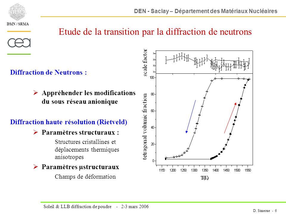 DEN - Saclay – Département des Matériaux Nucléaires Soleil & LLB diffraction de poudre - 2-3 mars 2006 D. Simeone - 6 DMN / SRMA Etude de la transitio