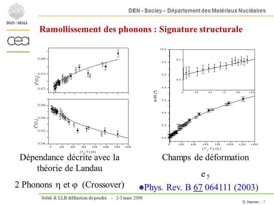 DEN - Saclay – Département des Matériaux Nucléaires Soleil & LLB diffraction de poudre - 2-3 mars 2006 D. Simeone - 7 DMN / SRMA Ramollissement des ph