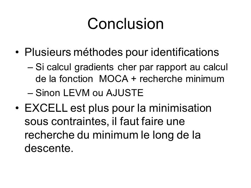 Conclusion Plusieurs méthodes pour identifications –Si calcul gradients cher par rapport au calcul de la fonction MOCA + recherche minimum –Sinon LEVM