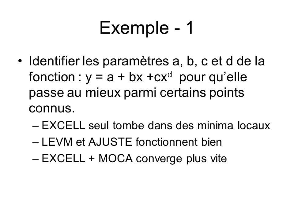 Exemple - 1 Identifier les paramètres a, b, c et d de la fonction : y = a + bx +cx d pour quelle passe au mieux parmi certains points connus. –EXCELL