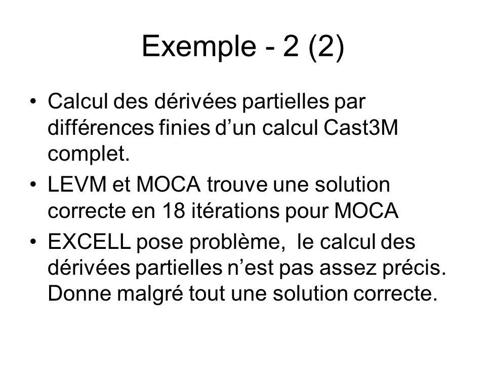 Exemple - 2 (2) Calcul des dérivées partielles par différences finies dun calcul Cast3M complet. LEVM et MOCA trouve une solution correcte en 18 itéra