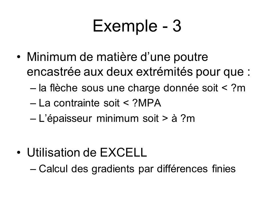 Exemple - 3 Minimum de matière dune poutre encastrée aux deux extrémités pour que : –la flèche sous une charge donnée soit < ?m –La contrainte soit <