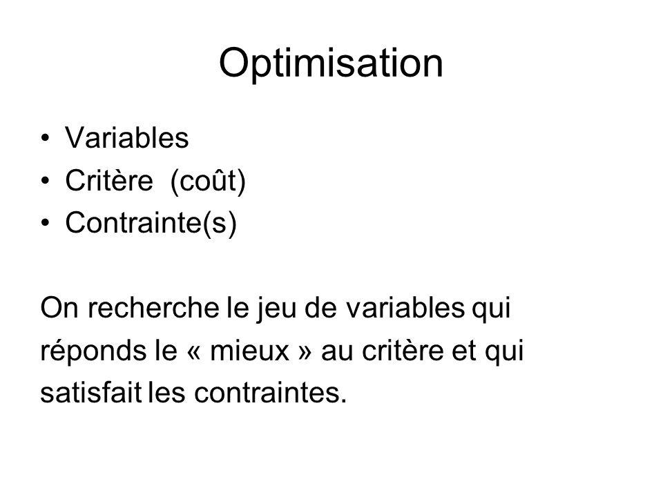 Optimisation Variables Critère (coût) Contrainte(s) On recherche le jeu de variables qui réponds le « mieux » au critère et qui satisfait les contrain