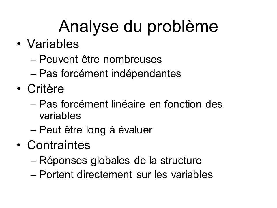 Analyse du problème Variables –Peuvent être nombreuses –Pas forcément indépendantes Critère –Pas forcément linéaire en fonction des variables –Peut êt