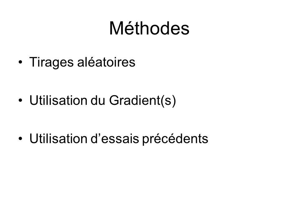Méthodes Tirages aléatoires Utilisation du Gradient(s) Utilisation dessais précédents