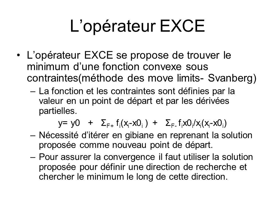 Lopérateur EXCE Lopérateur EXCE se propose de trouver le minimum dune fonction convexe sous contraintes(méthode des move limits- Svanberg) –La fonctio