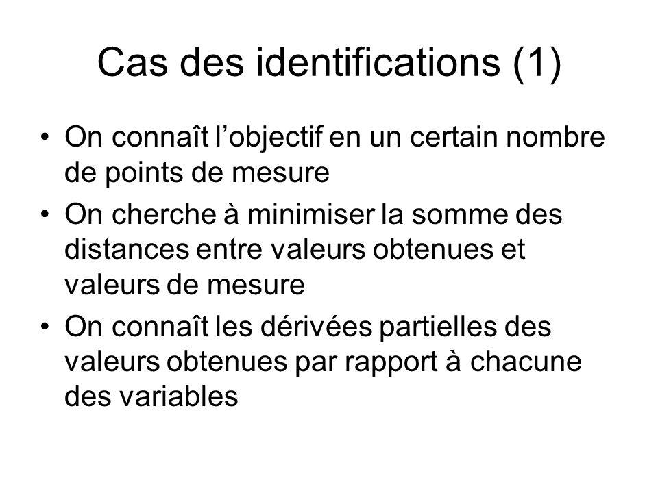 Cas des identifications (1) On connaît lobjectif en un certain nombre de points de mesure On cherche à minimiser la somme des distances entre valeurs