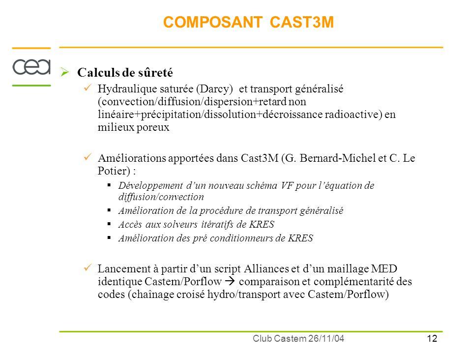 12 Club Castem 26/11/04 COMPOSANT CAST3M Calculs de sûreté Hydraulique saturée (Darcy) et transport généralisé (convection/diffusion/dispersion+retard