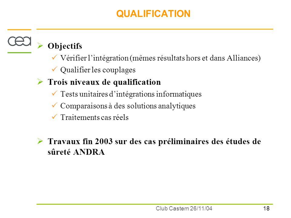 18 Club Castem 26/11/04 QUALIFICATION Objectifs Vérifier lintégration (mêmes résultats hors et dans Alliances) Qualifier les couplages Trois niveaux d