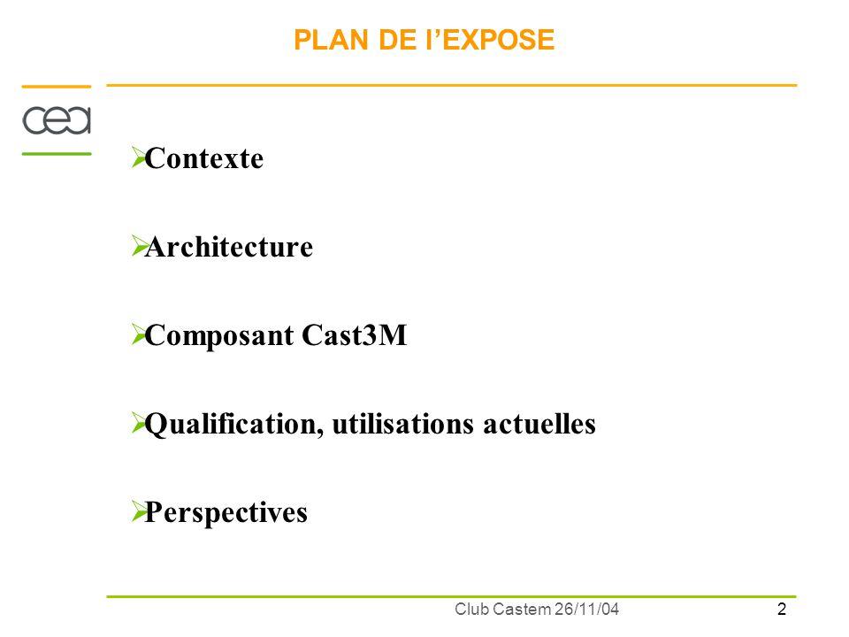 2 Club Castem 26/11/04 PLAN DE lEXPOSE Contexte Architecture Composant Cast3M Qualification, utilisations actuelles Perspectives