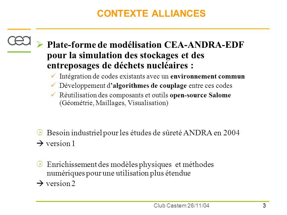 3 Club Castem 26/11/04 CONTEXTE ALLIANCES Plate-forme de modélisation CEA-ANDRA-EDF pour la simulation des stockages et des entreposages de déchets nu