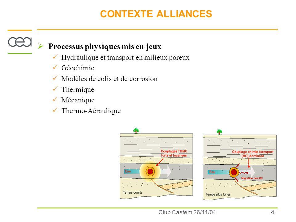 4 Club Castem 26/11/04 CONTEXTE ALLIANCES Processus physiques mis en jeux Hydraulique et transport en milieux poreux Géochimie Modèles de colis et de