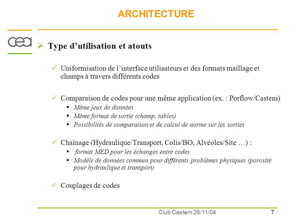 7 Club Castem 26/11/04 ARCHITECTURE Type dutilisation et atouts Uniformisation de linterface utilisateurs et des formats maillage et champs à travers
