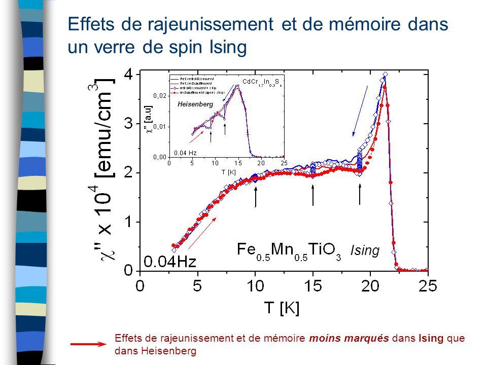 Effets de rajeunissement et de mémoire dans un verre de spin Ising Effets de rajeunissement et de mémoire moins marqués dans Ising que dans Heisenberg