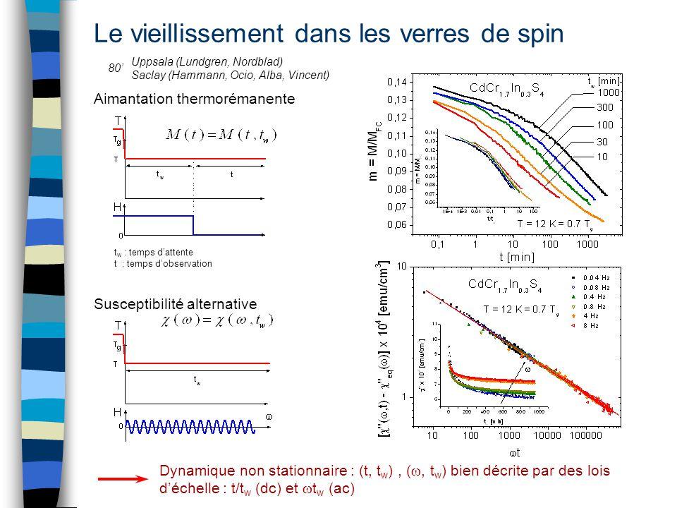 Le vieillissement dans les verres de spin t w : temps dattente t : temps dobservation Aimantation thermorémanente Dynamique non stationnaire : (t, t w