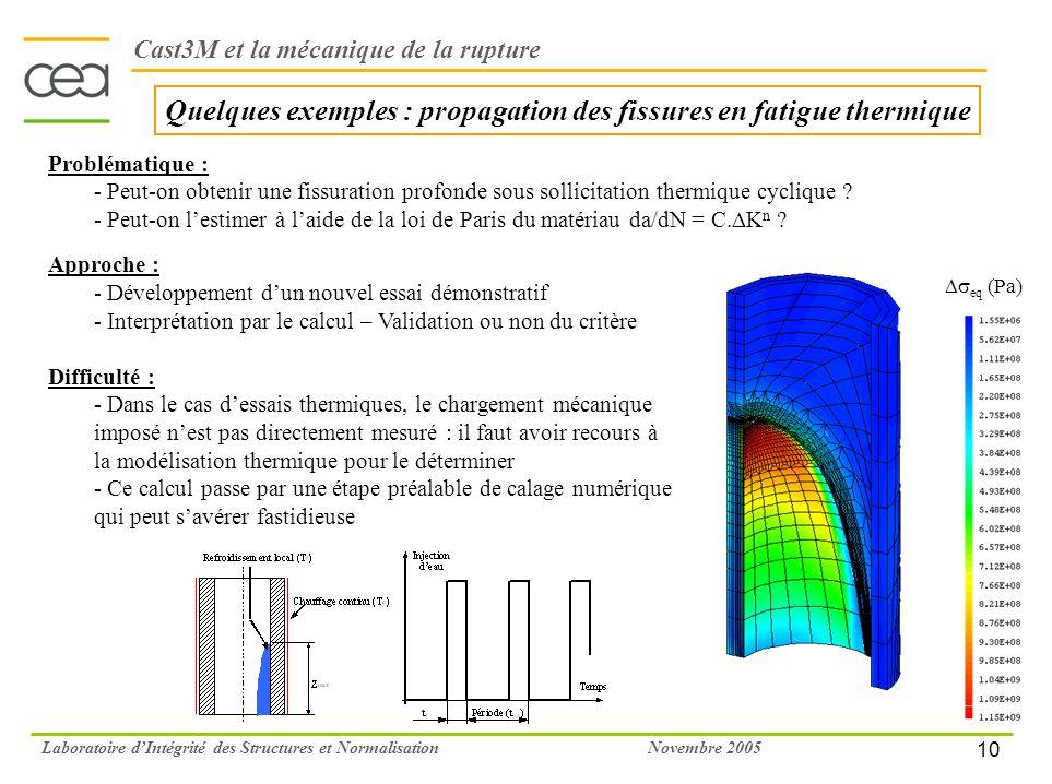 10 Novembre 2005Laboratoire dIntégrité des Structures et Normalisation Quelques exemples : propagation des fissures en fatigue thermique Problématique