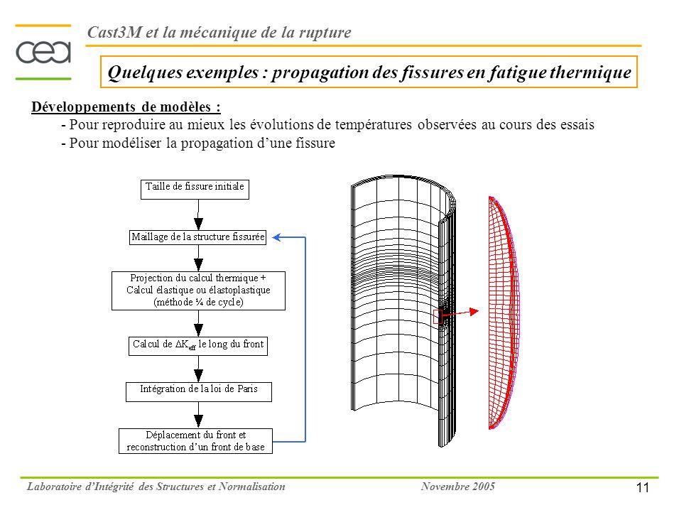 11 Novembre 2005Laboratoire dIntégrité des Structures et Normalisation Quelques exemples : propagation des fissures en fatigue thermique Développement