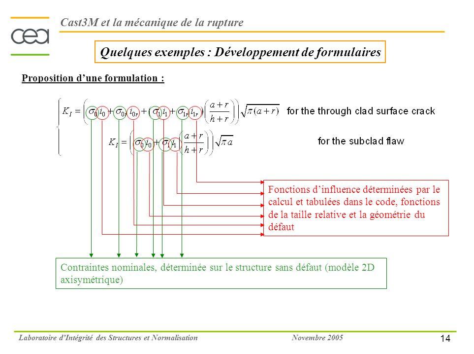 14 Novembre 2005Laboratoire dIntégrité des Structures et Normalisation Quelques exemples : Développement de formulaires Proposition dune formulation :