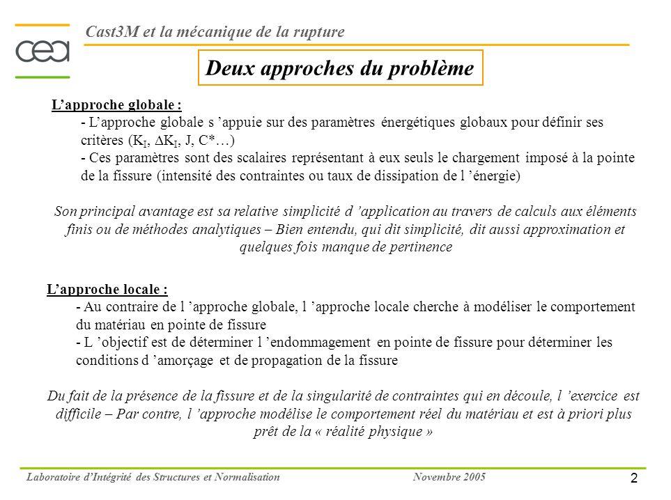 2 Novembre 2005Laboratoire dIntégrité des Structures et Normalisation Cast3M et la mécanique de la rupture Deux approches du problème Lapproche global