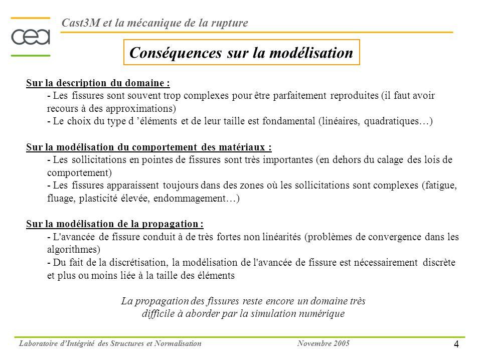4 Novembre 2005Laboratoire dIntégrité des Structures et Normalisation Conséquences sur la modélisation Cast3M et la mécanique de la rupture Sur la des