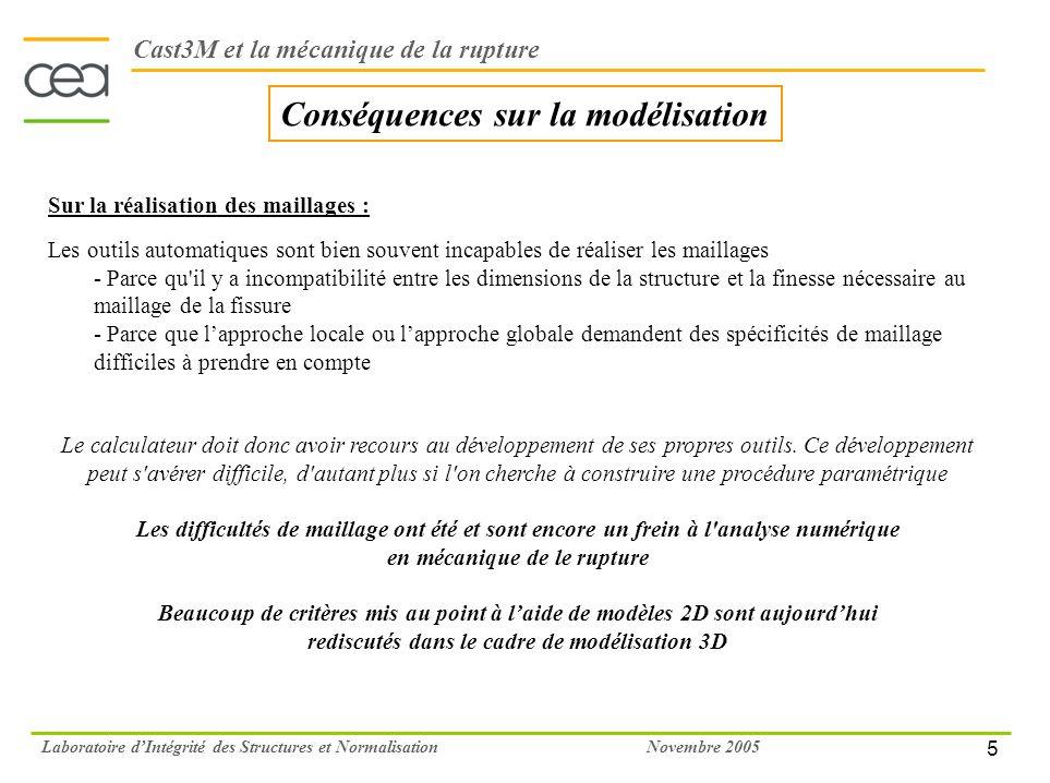 5 Novembre 2005Laboratoire dIntégrité des Structures et Normalisation Conséquences sur la modélisation Cast3M et la mécanique de la rupture Sur la réa