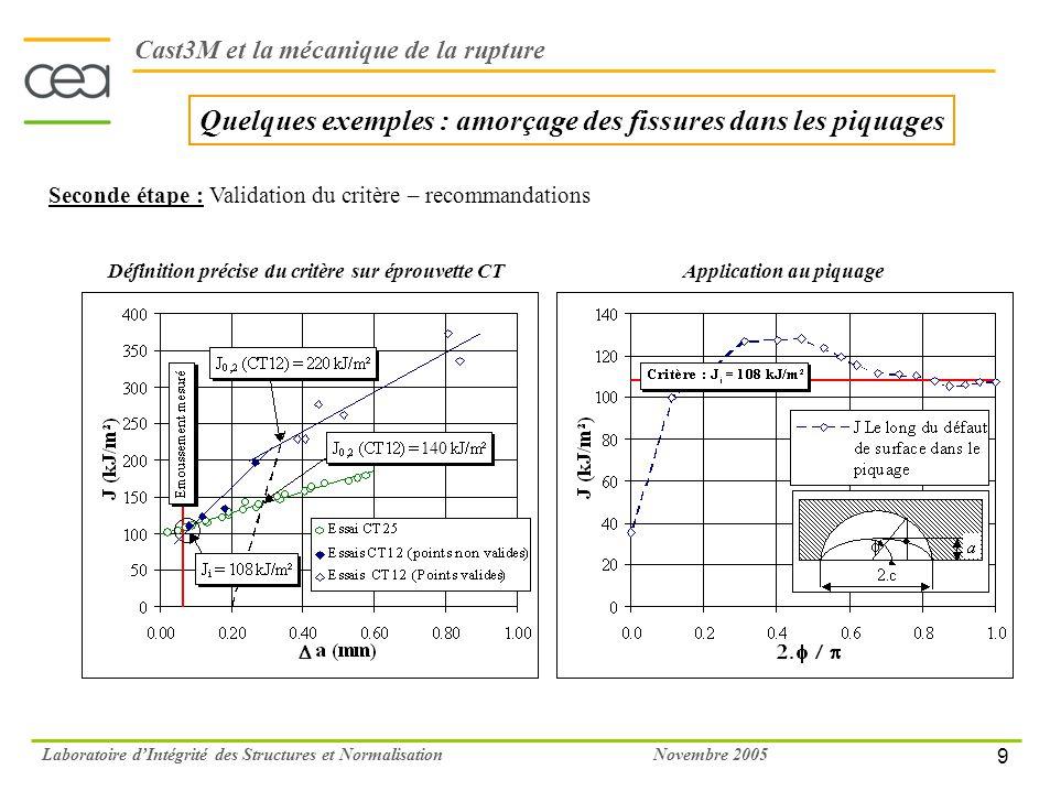9 Novembre 2005Laboratoire dIntégrité des Structures et Normalisation Quelques exemples : amorçage des fissures dans les piquages Seconde étape : Vali