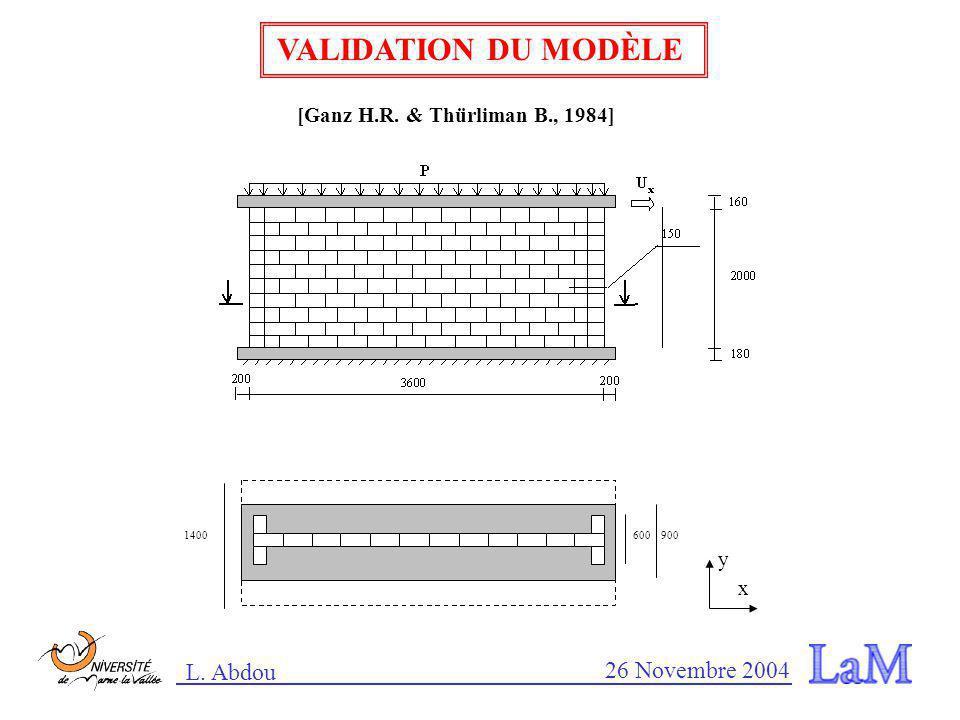 L. Abdou 26 Novembre 2004 RÉSOLUTION DU PROBLÈME MÉCANIQUE Utilisation de la méthode de Newton-Raphson Résolution du problème mécanique: Algorithme pr