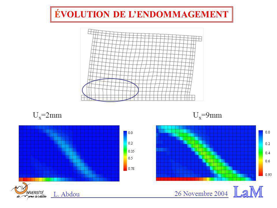 L. Abdou 26 Novembre 2004 Écrasement Fissuration DÉFORMATION DU MUR Écrasement : Fissures horizontales : Fissures verticales :