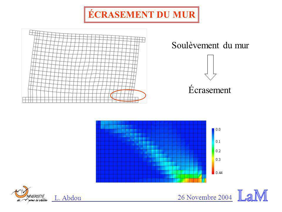 ÉVOLUTION DE LENDOMMAGEMENT U x =2mmU x =9mm L. Abdou 26 Novembre 2004