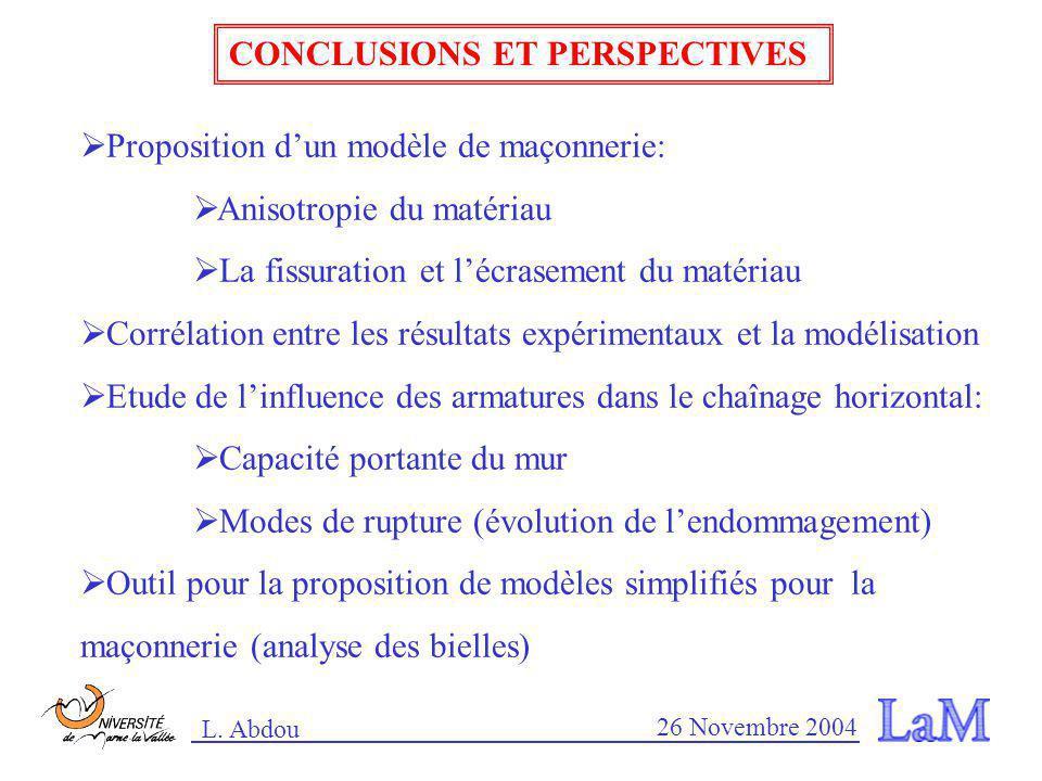 U x =2mm 0.00 0.94 0.25 0.45 0.65 U x =9mm ÉVOLUTION DE LENDOMMAGEMENT L. Abdou 26 Novembre 2004