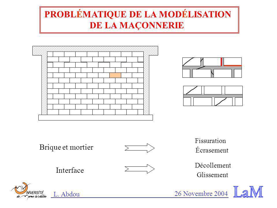 PROBLÉMATIQUE DE LA MODÉLISATION DE LA MAÇONNERIE Interface Fissuration Brique et mortier Écrasement Glissement Décollement L.
