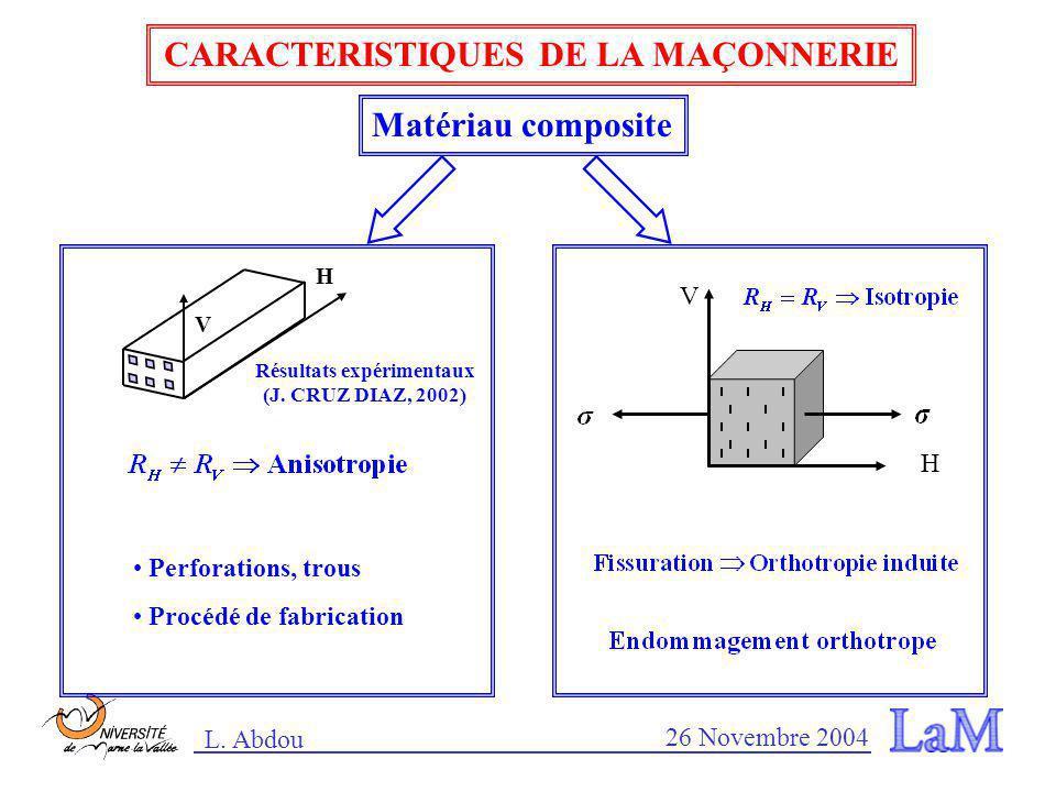 CARACTERISTIQUES DE LA MAÇONNERIE Matériau composite L.