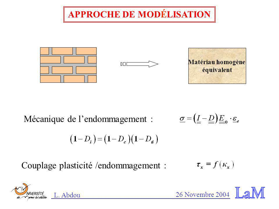 Matériau homogène équivalent L.