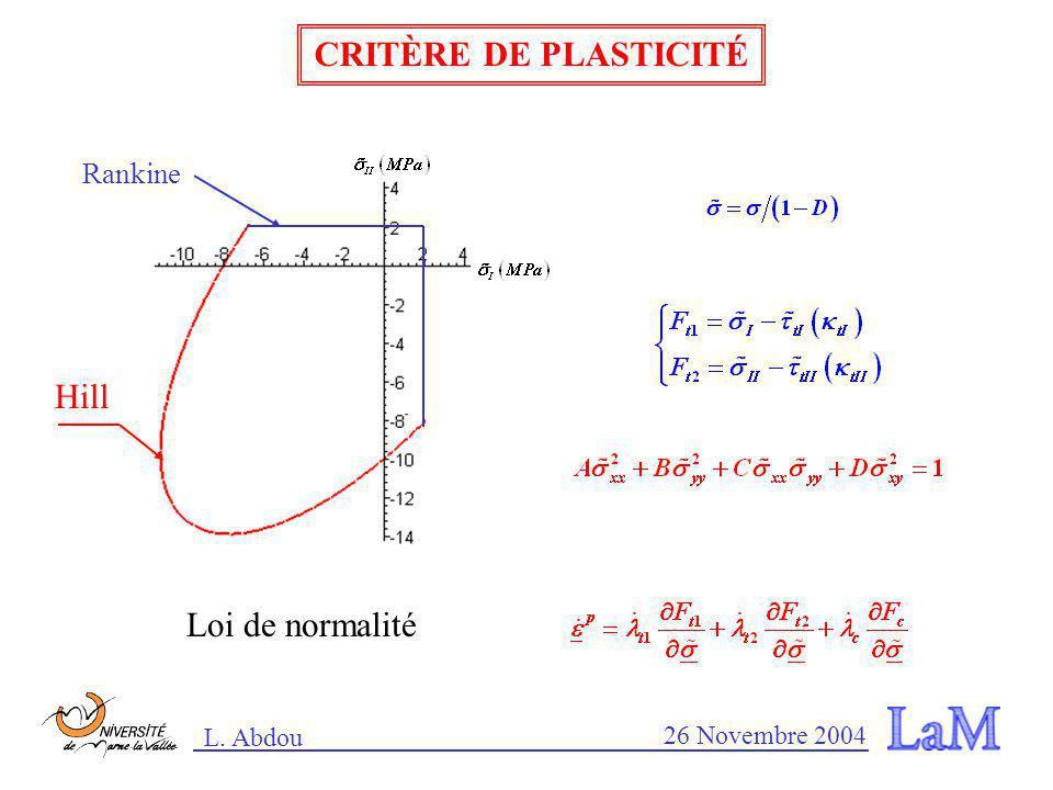 CRITÈRE DE PLASTICITÉ L. Abdou 26 Novembre 2004 Rankine Hill Loi de normalité